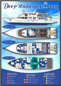 MV Deep Andaman Queen - Layout